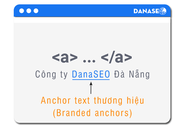 Anchor_text_thuong_hieu_Branded_anchors