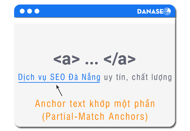 vi-du-Anchor_text_khop_mot_phan_Partial-Match_Anchors