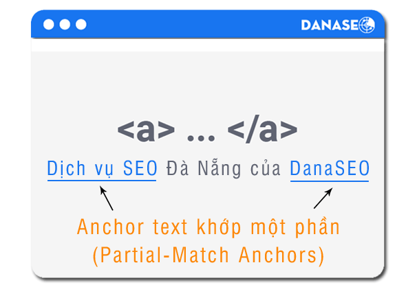 vi-du-Anchor_text_thuong_hieu_tu_khoa_Brand_Keyword_Anchor